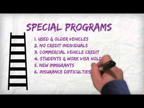 TREND Car Credit - Bad Credit Car Loans, No Credit Car Loans