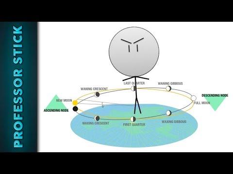 Lunar Phases on the Flat Earth - FAIL