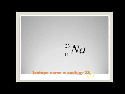 4 3 Isotopes