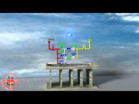forward reverse starter control diagram animation,used blender animation