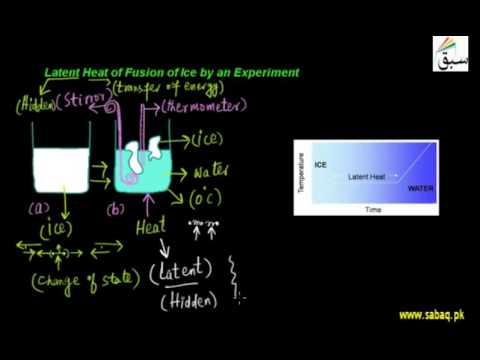 Latent Heat of Fusion of Ice by an Experiment