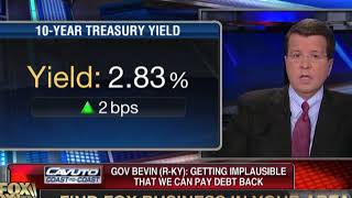 Market Crash 2018:  America on the verge of Bankruptcy! What can you do?!