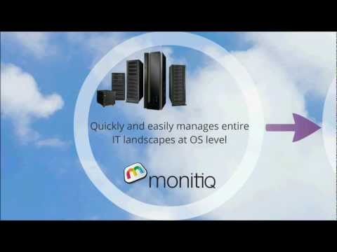 Linux OS Monitoring from monitiq with Linux Disk Usage example.