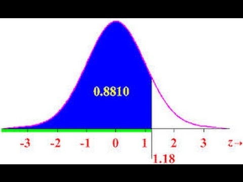 Normal Distribution and Z-scores - Example 1