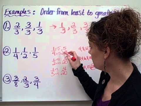 Ordering Fractions-Christine Munafo's Flipped Classroom-4th grade STEM