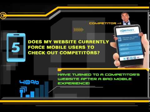 Malaysia Creative Mobile Website - Mobile Marketing Infographics