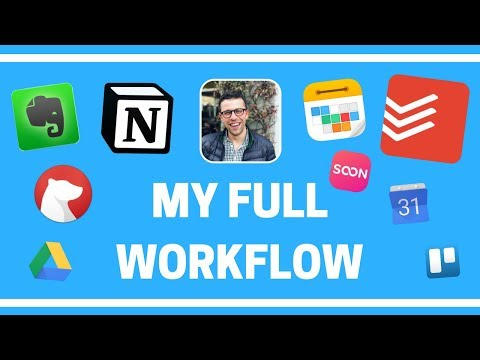 My Full Productivity Workflow inc. Notion + Todoist + Calendars 5 & more.
