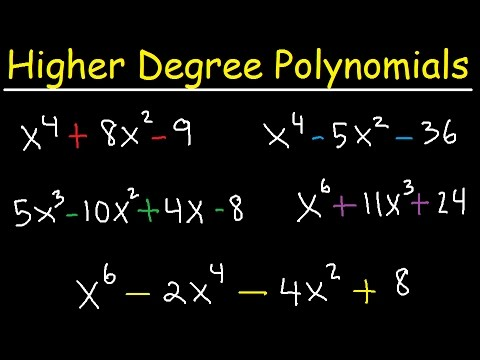 Factoring Higher Degree Polynomial Functions & Equations - Algebra 2