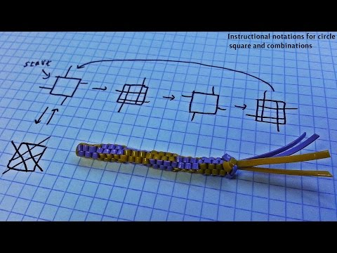 Notation Instructions for Circle, Square and Combination Lanyards(+a Question at the end)