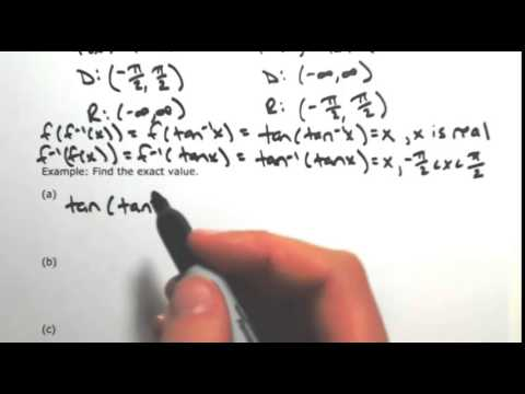 Composition of Tangent and Inverse Tangent Functions