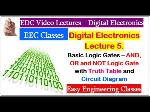 Basic Logic Gates – AND, OR and NOT Logic Gate with Truth Table and Circuit Diagram