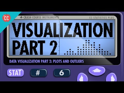 Plots, Outliers, and Justin Timberlake: Data Visualization Part 2: Crash Course Statistics #6