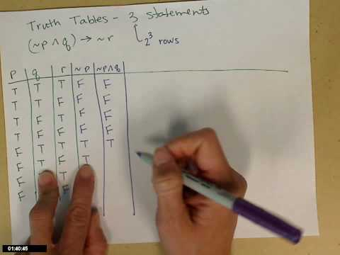 Truth Table 3 statements