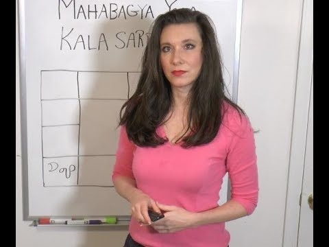 Mahabagya & Kala Sarpa Yogas