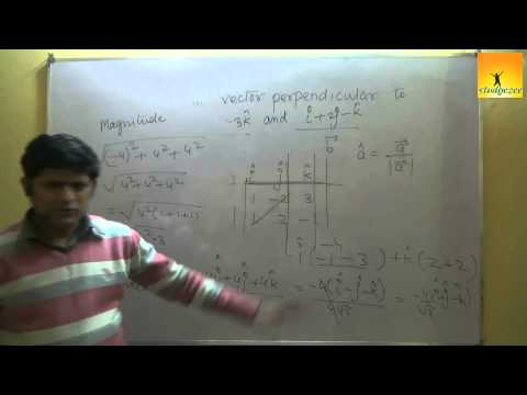 Class 12 Maths : Vectors - Cross Product (Vector Product)