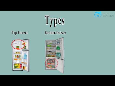 Buying Guide Refrigerator 2015 - Shortest Video