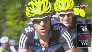 SKY saison 1. Wiggins / Froome - Planches de Belles Filles 2012. Not Normal Act I