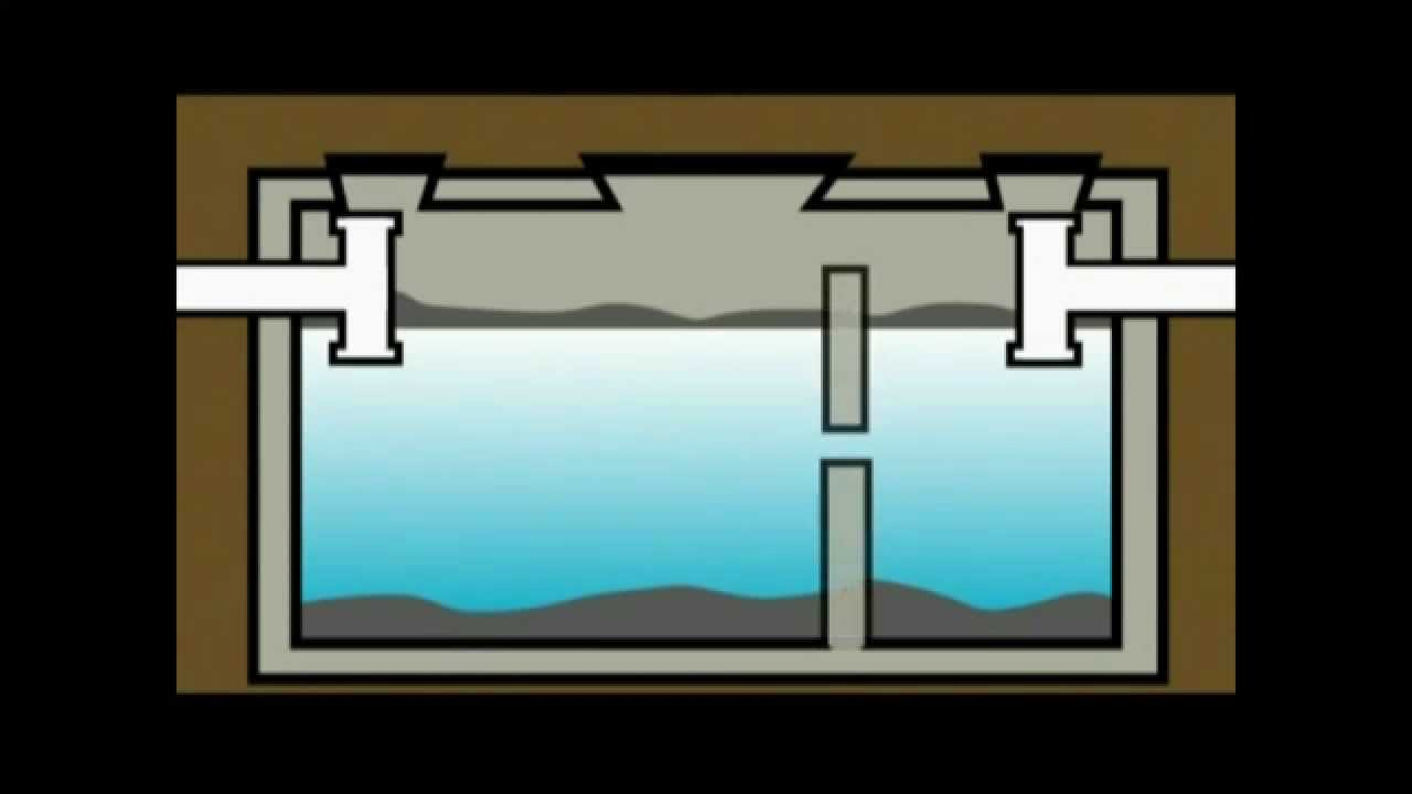 Septic System Maintenance For Residential Septic System