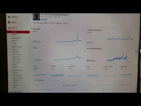DOWNWARD SPIKES ON YOUR YouTube VIEW HISTORY PROVES YOU HAVE BEEN FLAGGED