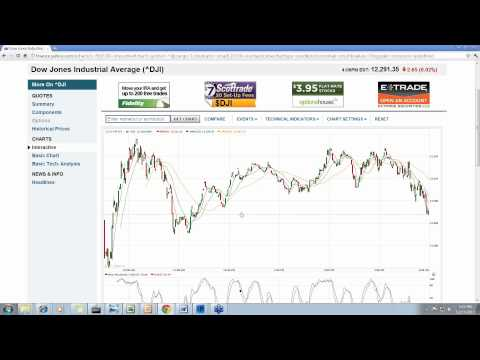 Analysis of Dow in Yahoo Finance @ 27th December 2011 by Sean Seshadri .wmv