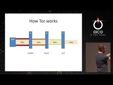 31C3 - Tor Hidden Services and Deanonymisation
