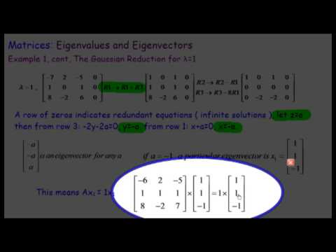 Matrices: Eigenvalues and Eigenvectors