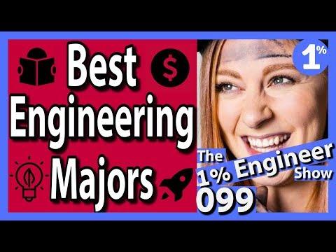 Best Engineering Majors | Which Engineering Is Best