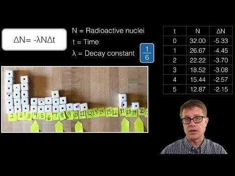 Half-Life and Radioactive Decay