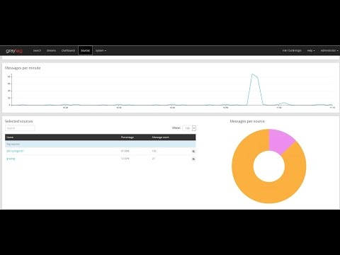 Graylog 2 - Part 4 Configure sending syslog data from Window Server