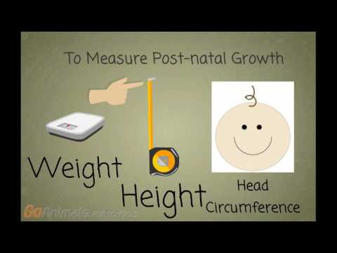 How to improve post-natal growth of preterm babies (Part 1)