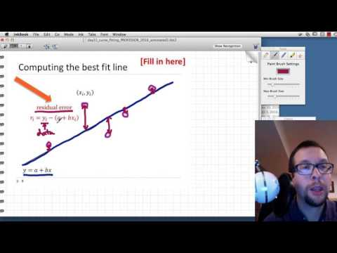 Line and Curve Fitting in MATLAB