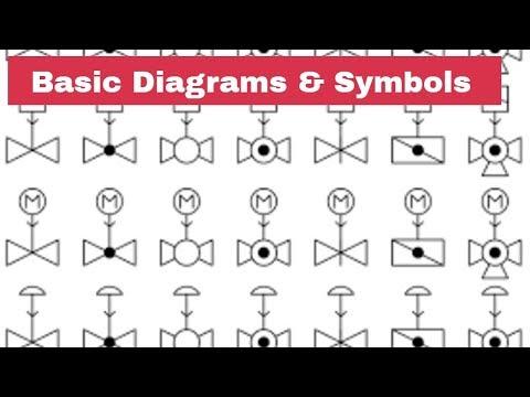 Basic Diagrams & Symbols   Piping Official