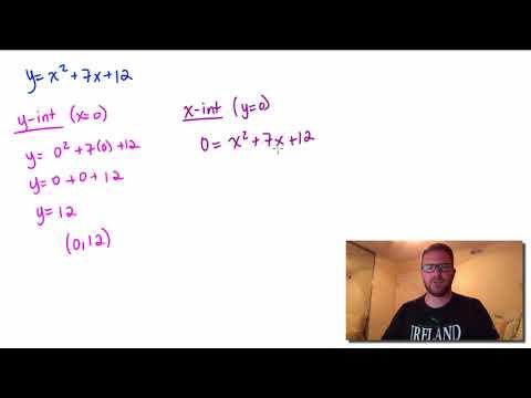 Finding Intercepts of an Equation Algebraically