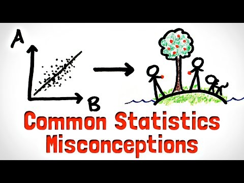 Correlation CAN Imply Causation! | Statistics Misconceptions