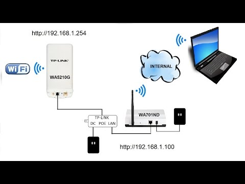 How to repeat or boost a weak public wifi service into a building