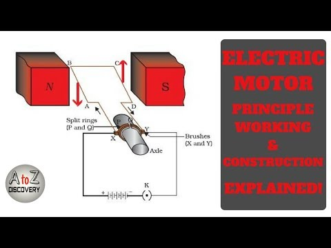 What is Electric Motor Principle Working and Construction Explained easy Hindi/Eng class 10, 9