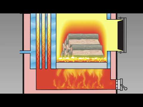 How Wood Gasification Works - Heatmaster SS G-Series