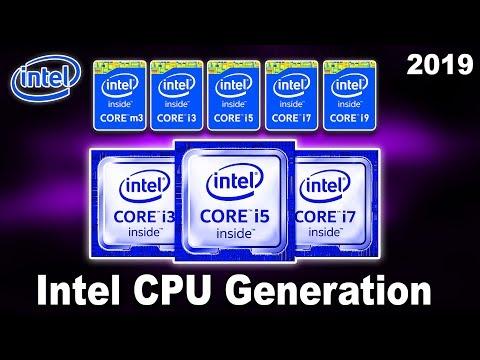 Intel Processor Generation Explained (Hindi)