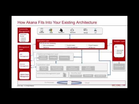 API+Design+Essentials