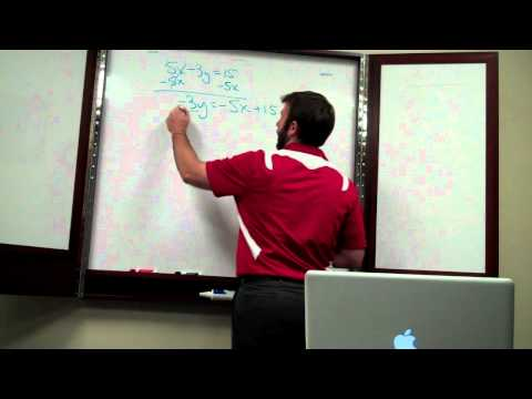Graph a line   Function Notation
