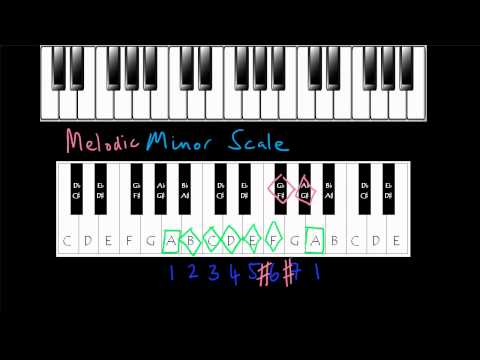 The Melodic Minor Scale