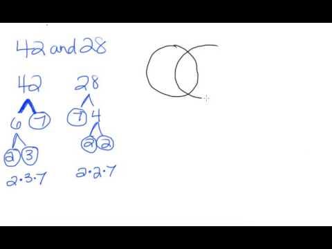 Using Prime Factorization to Find GCF & LCM