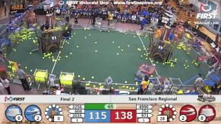 Final 2 - 2017 San Francisco Regional