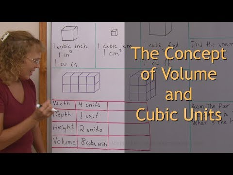 Cubic units and the volume of a rectangular prism (5th grade math)