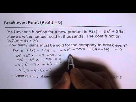 Break Even Point Application Quadratic Function Test