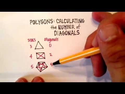 Polygons: Calculating the Number of Diagonals