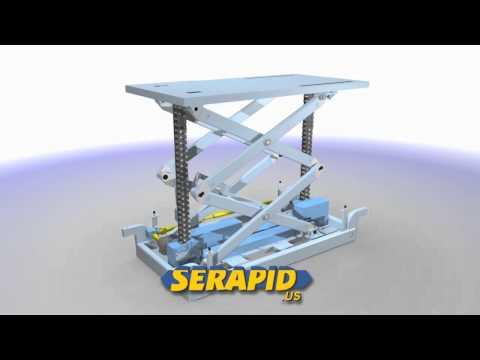 Large Mechanical Scissor Lift Platform - www.serapidusa.com