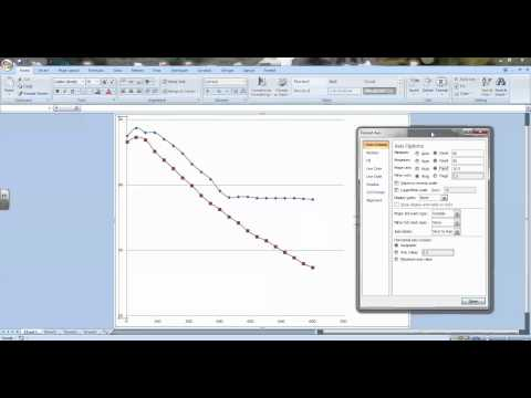 Scatterplot with Excel