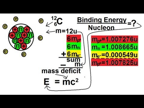 Physics - Nuclear Physics (6 of 22) Binding Energy of a Nucleus