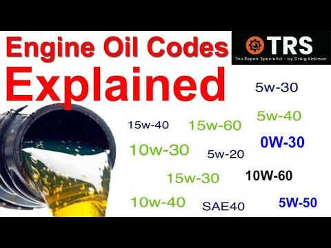 Engine Oil Codes Explained, SAE (Society of Automotive Engineers) numbers explained/Viscosity